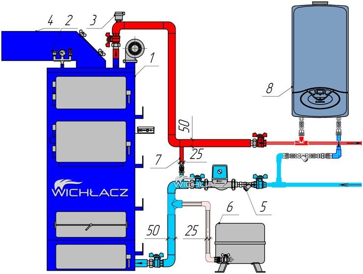 Схема подключения твердотопливного котла Вихлач