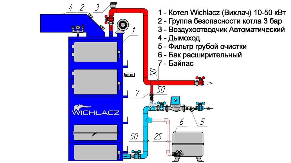Схема подключения котла Вихлач
